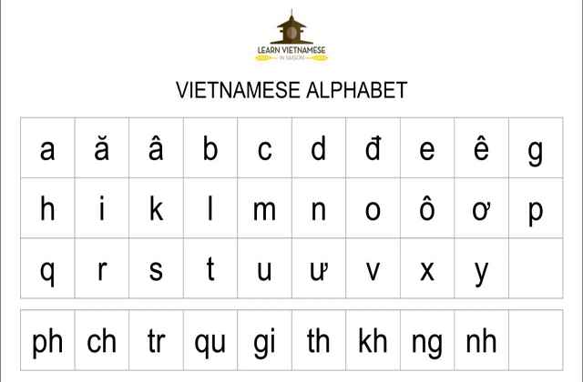 Is Vietnamese A Difficult Language To Learn Go Vietnam Tours
