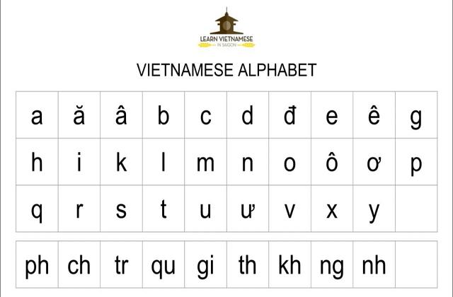 vietnamese alphabet vietnamese language vietnamese tour